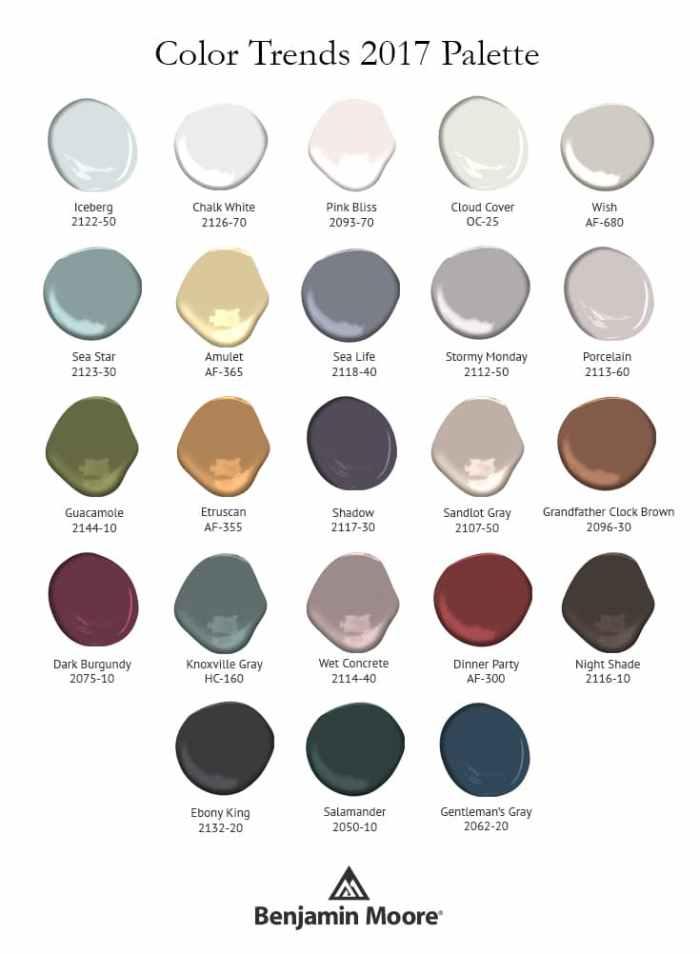 Benjamin Moore 2017 color trends